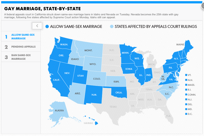 did same sex marriage pass in indiana in Wisconsin